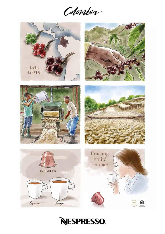 Nespresso Master Origin Range of Coffee Colombia