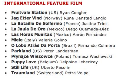 Zurich Film Festival 2013