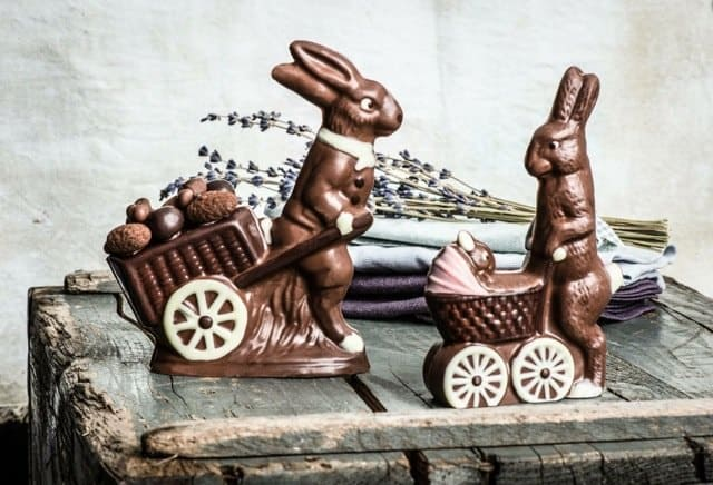5 things to do in Zurich at Easter & Easter Opening Hours