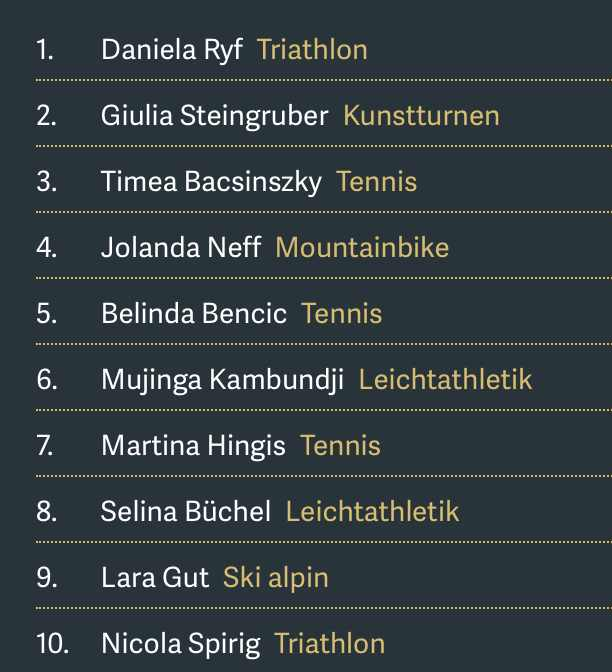 female nomination for swiss sports awards